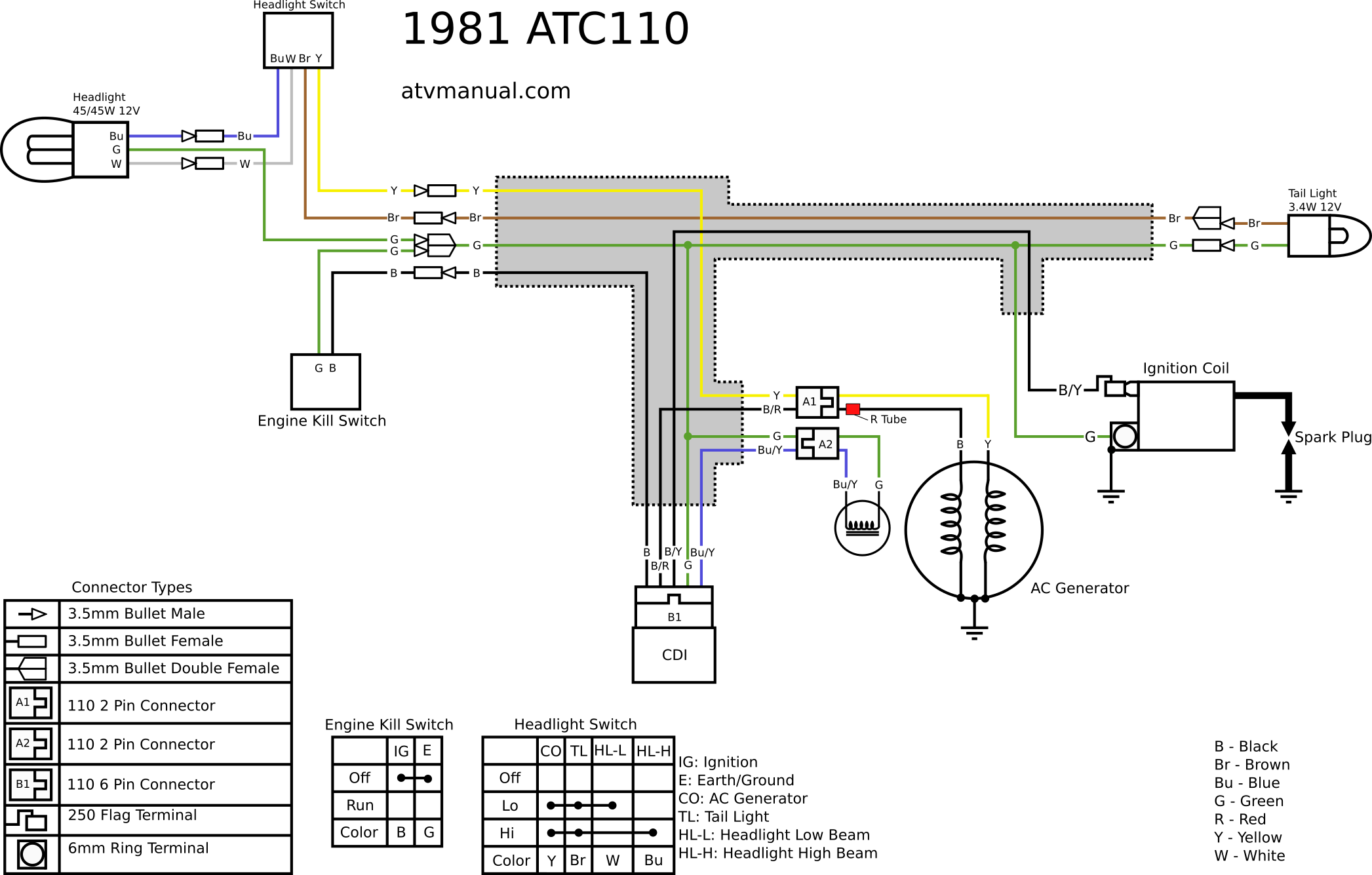 1981 ATC110 Wire Diagram