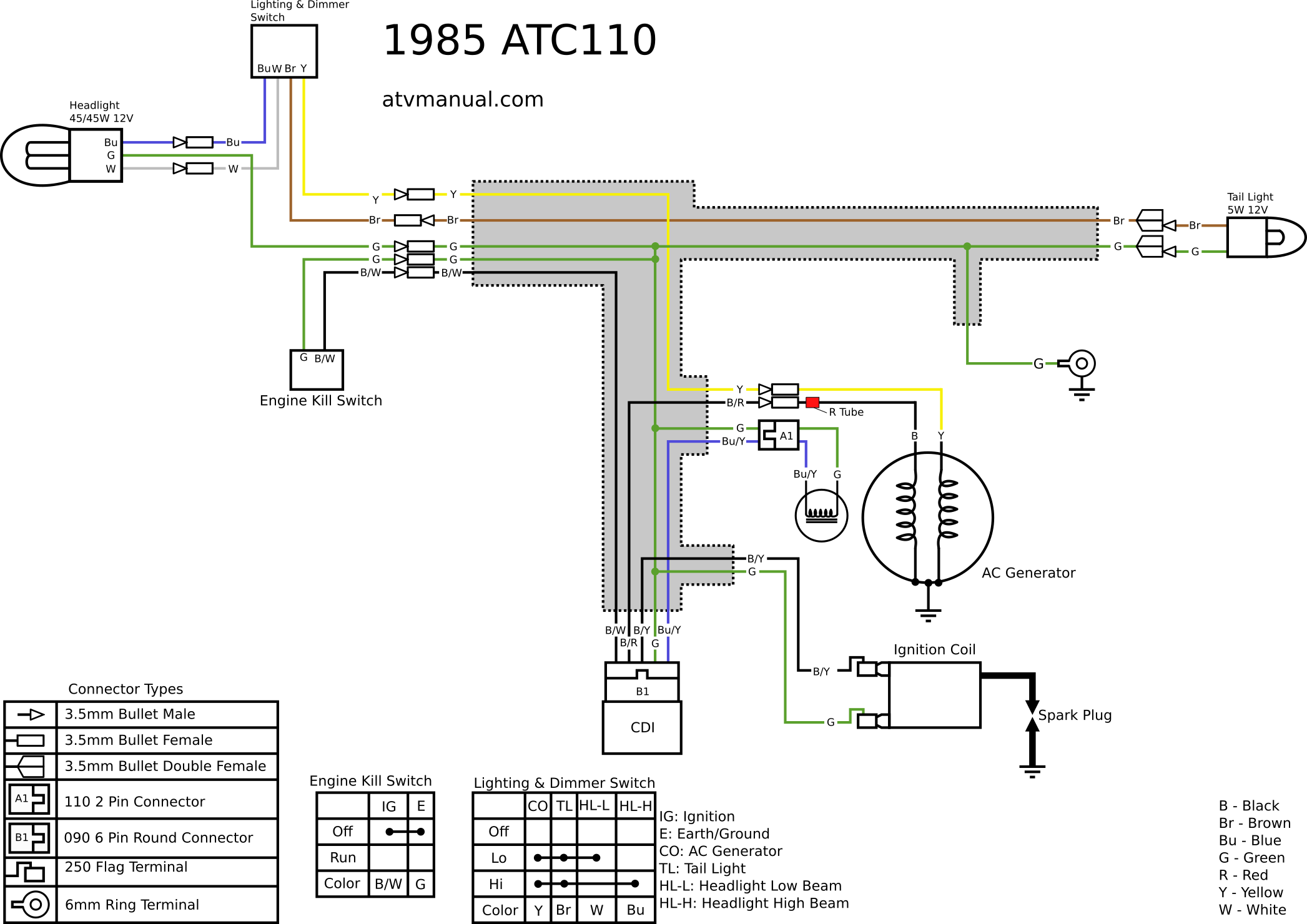 [SCHEMATICS_4JK]  1985 ATC110 Wire Diagram | AtvManual | Wiring A 110 Schematic |  | ATV Manual